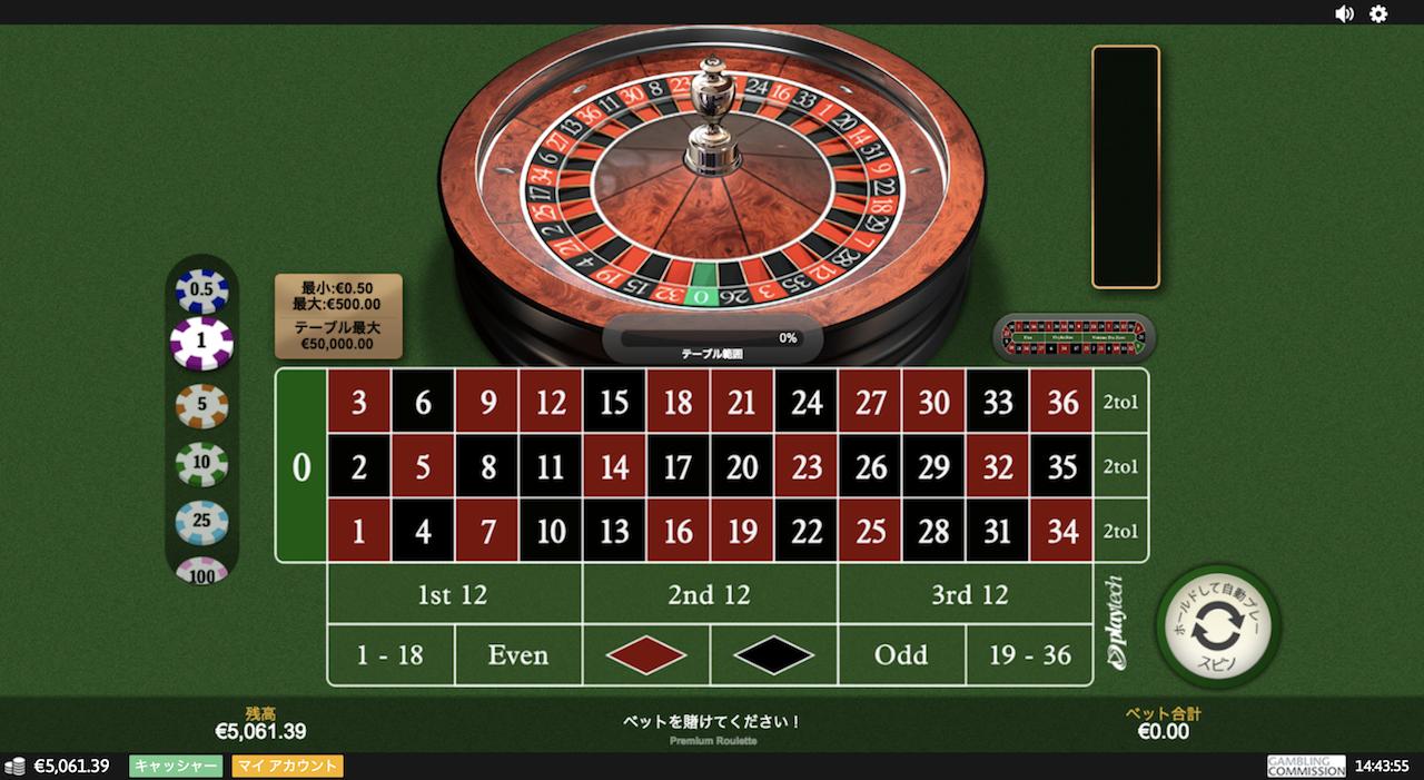 ウィリアムヒルカジノの遊び方3