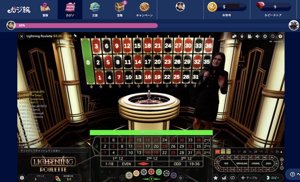 カジ旅とはどんなオンラインカジノ?