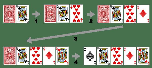 スタッドポーカー(5カード/7カー...