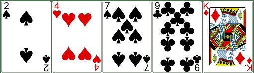 ポーカーの一番基礎ガイド(役の...